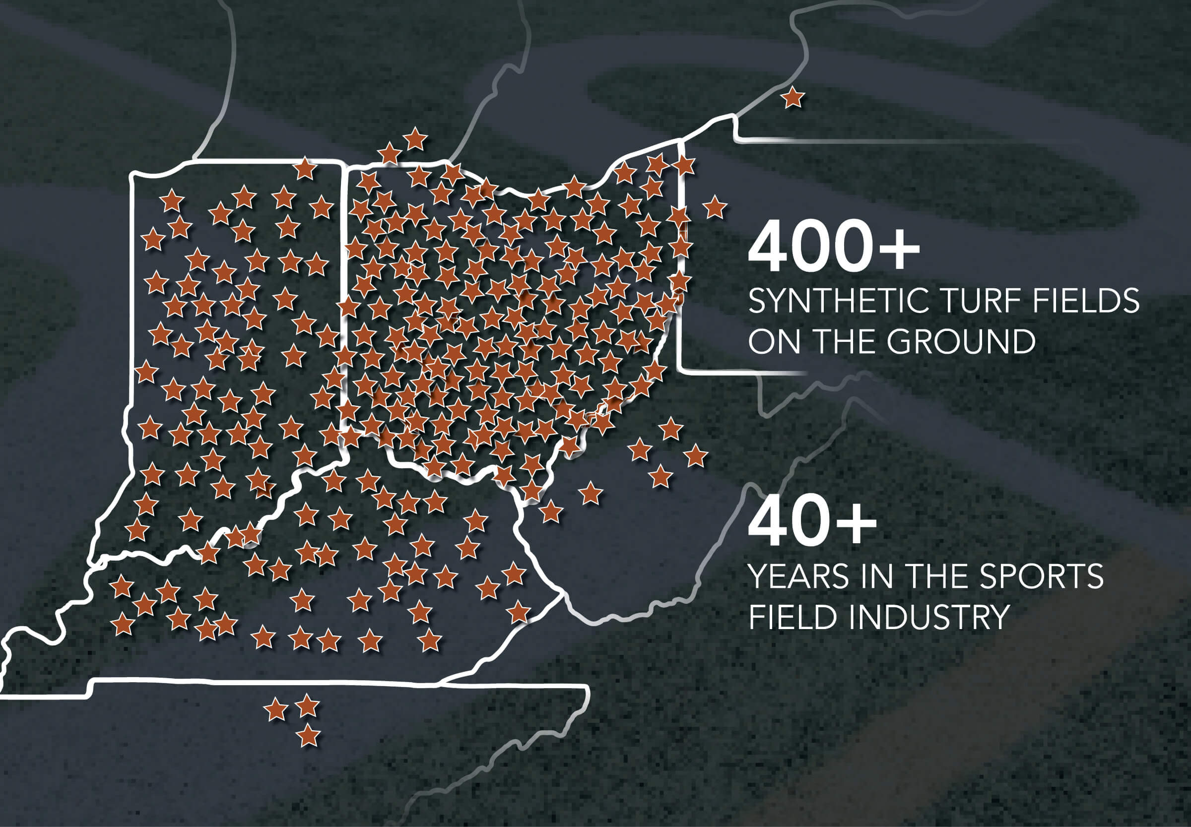 Map of sports field locations with embedded text: 400+ synthetic turf fields on the ground; 40+ years in the sports field industry